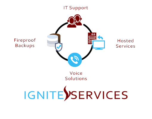 Surefire Ignite Services